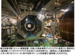 球状トーラス合体実験装置TS-4Uの改装を皆で行いました。